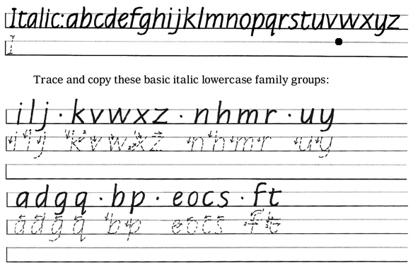Improve Handwriting Worksheets Free Worksheets Library – Improve Handwriting Worksheets