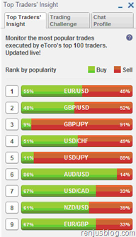 etoro top traders insight