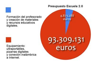 presupuesto_escuela20