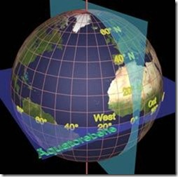 coordinate-system-Longitude-and-Latitude