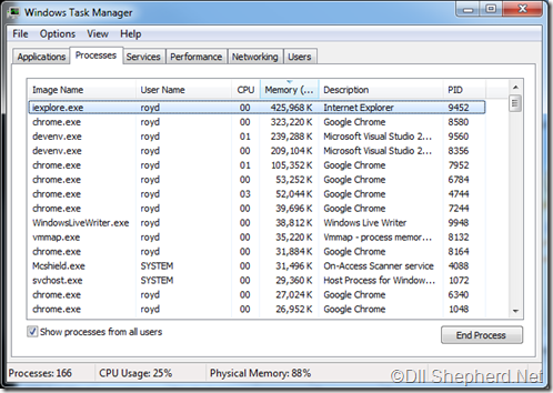 Task-manager-IE-memory