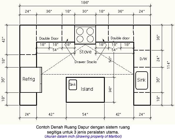 Desain Kabinet Dapur Dan Denahnya Tentang Kayu