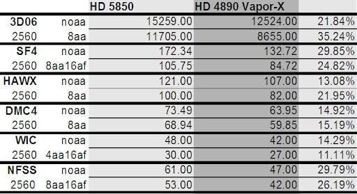 HD5850ALL2560.png.jpg