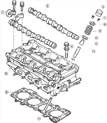 Engine Diagram: Kia Sephia engine diagramEngine Diagram - blogger