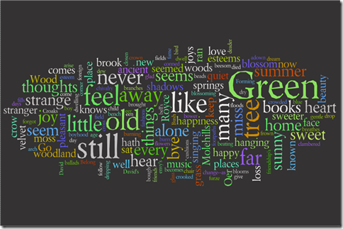 john clare the flitting wordle