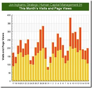 Sitemeter stats