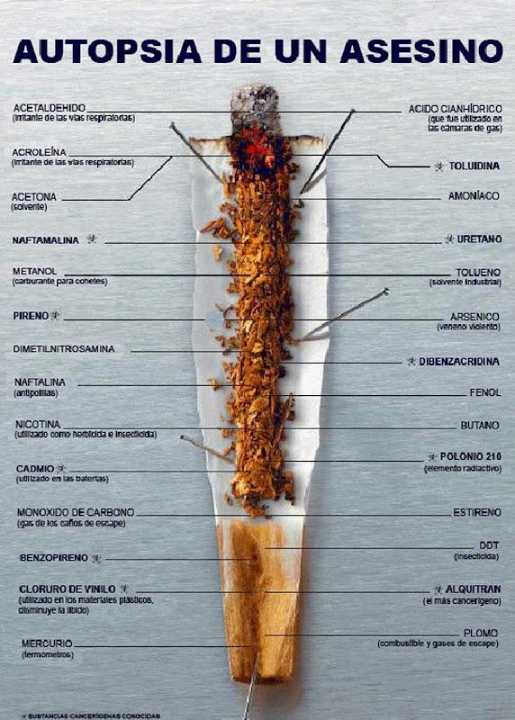 Componentes_del_tabaco