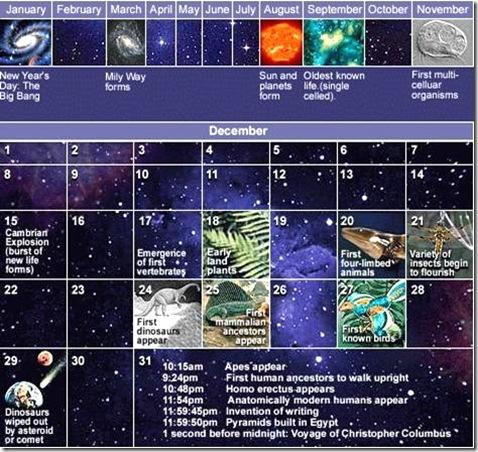 cosmic-calendar
