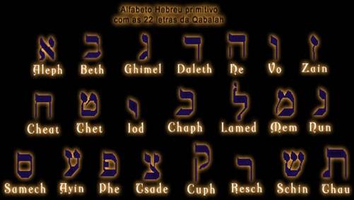 alfabeto hebraico antigo