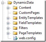 Copied folders