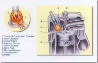 Swirl chamber