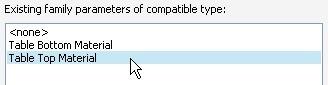 Revit Instance Parameters