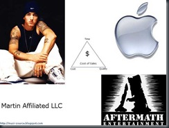 Eminem's-Aftermath-Apple