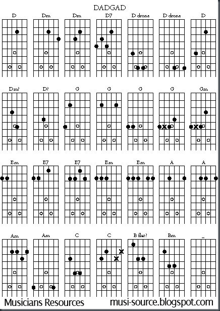 Musicians Resources Free Open G Guitar Chord Chart