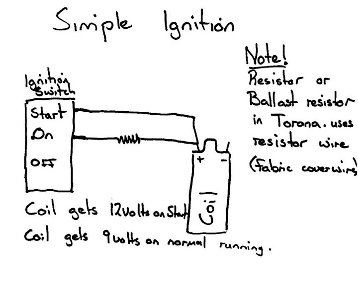 Simple Ignition Wiring a hopefully complete guide to car wiring electrical gmh torana lx torana v8 wiring diagram at edmiracle.co