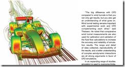 cfd-of-a-racing-car