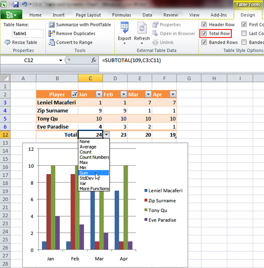 NPOI with Excel Table and dynamic Chart - Adding Total Row