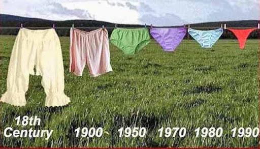 Evolución de la moda íntima