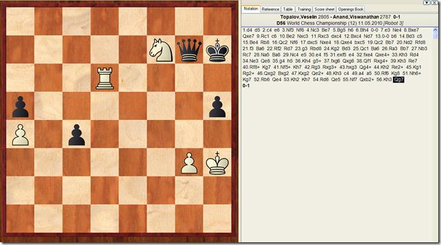 GM Topalov vs GM Anand, Game 12