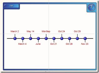 Fior di zucche 2 0 costruisci la tua timeline for Costruisci la tua stanza online