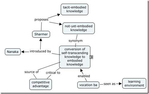 KM - example 4
