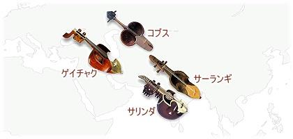 アジアの弓奏楽器/スコップの形をしている