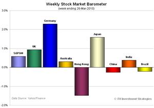 Stock-2010-0326