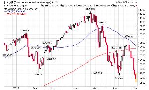Dow-2010-1