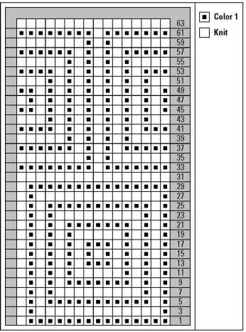 The pinbox mosaic pattern repeat presented in a chart.