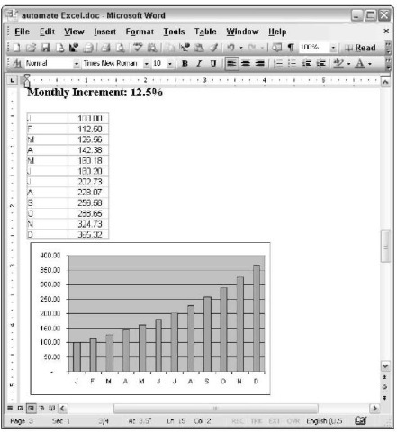 The Word VBA procedure uses Excel to create this document.