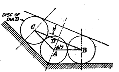 Fig. 9.24 (a)
