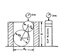 Fig. 9.26