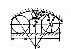 Fig. 9.32