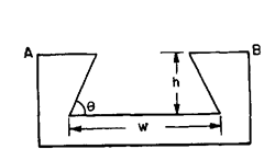 Fig. 9.34