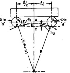 Fig. 9.40