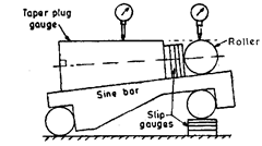 Fig. 9.50