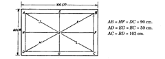 Scheme of test for a surface plate