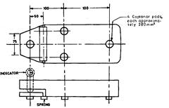 Variation gauge