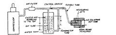 Solex Air Gauge