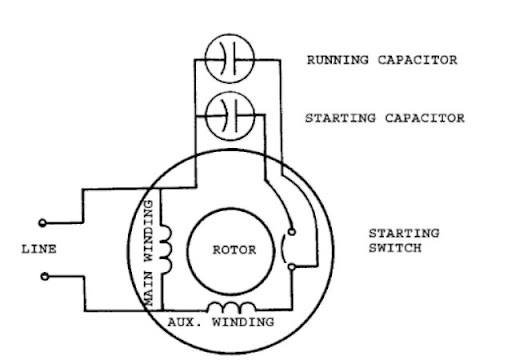 single phase induction motors (electric motor) 6 wire motor wiring diagram two value capacitor, single phase motor