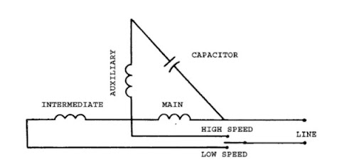 single phase induction motors (electric motor) high voltage schematic diagram permanent split capacitor single phase motor with a t type connection and a winding
