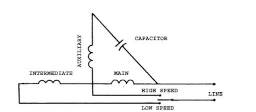 tmp9C24_thumb1_thumb?imgmax=800 single phase induction motors (electric motor) single phase capacitor start motor wiring diagram at honlapkeszites.co