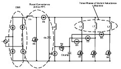 SRM drive with boost converter along with DBR at its front end.