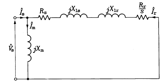 Approximate per-phase equivalent circuit of the induction motor.