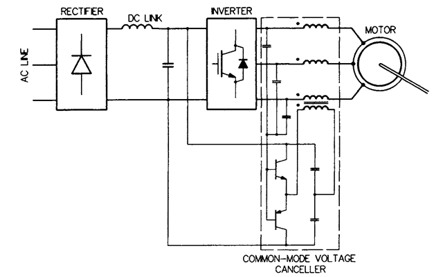 side effects of converter operation in adjustable speed drives  induction motor
