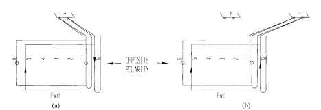Selection for Polarity (Electric Motors)