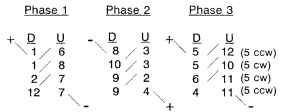 Constant fractional-pitch even-slot 2-pole 3-phase series hookup.
