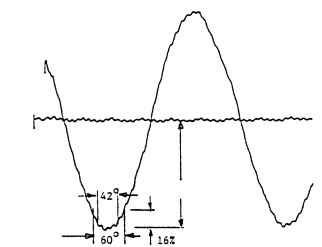 Static torque function: 12 slots, 70° arc, 3/-slot skew.