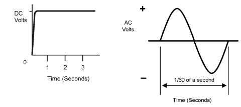 Electrical Principles (Motors And Drives)