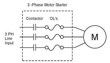 Line starting a motor